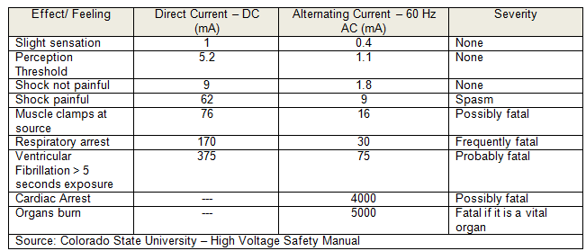 What Is A  puter Power Supply moreover 218383608 String Vs Central Inverters In  mercial Applications How To Decide in addition Kit 15 moreover Brief History Of Electricity Up To 1900 moreover String Inverters Microinverters Power Optimizers. on dc vs ac electricity
